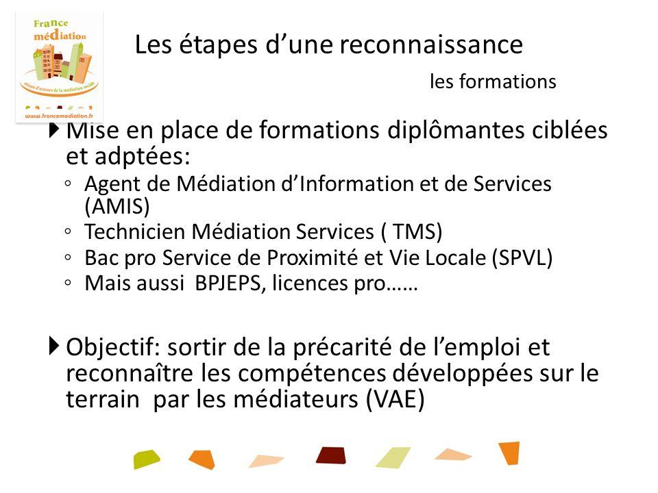 Les étapes dune reconnaissance les formations Mise en place de formations diplômantes ciblées et adptées: Agent de Médiation dInformation et de Services (AMIS) Technicien Médiation Services ( TMS) Bac pro Service de Proximité et Vie Locale (SPVL) Mais aussi BPJEPS, licences pro…… Objectif: sortir de la précarité de lemploi et reconnaître les compétences développées sur le terrain par les médiateurs (VAE)