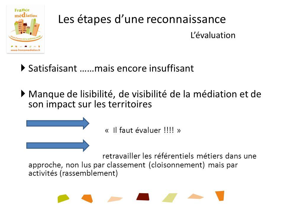 Les étapes dune reconnaissance Lévaluation Satisfaisant ……mais encore insuffisant Manque de lisibilité, de visibilité de la médiation et de son impact sur les territoires « Il faut évaluer !!!.