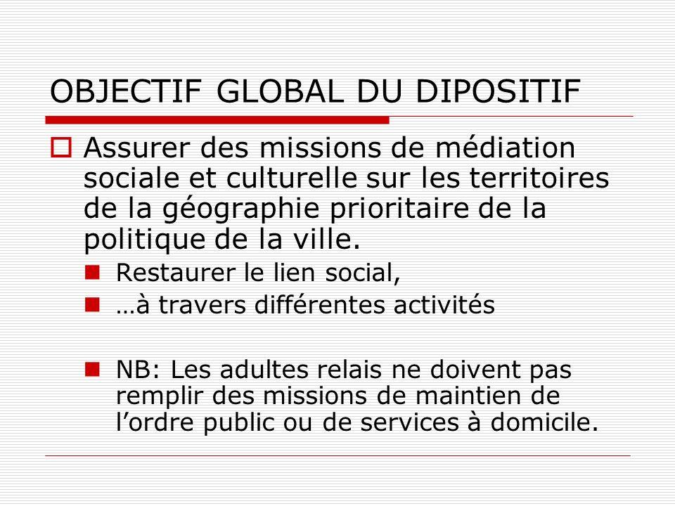 OBJECTIF GLOBAL DU DIPOSITIF Assurer des missions de médiation sociale et culturelle sur les territoires de la géographie prioritaire de la politique de la ville.