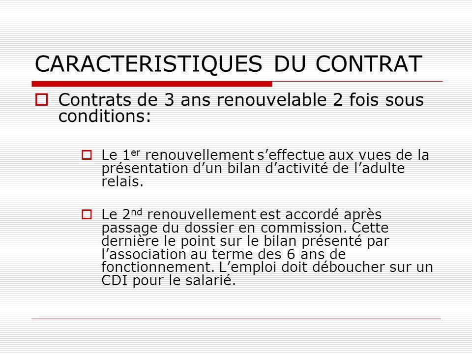 CARACTERISTIQUES DU CONTRAT Contrats de 3 ans renouvelable 2 fois sous conditions: Le 1 er renouvellement seffectue aux vues de la présentation dun bilan dactivité de ladulte relais.