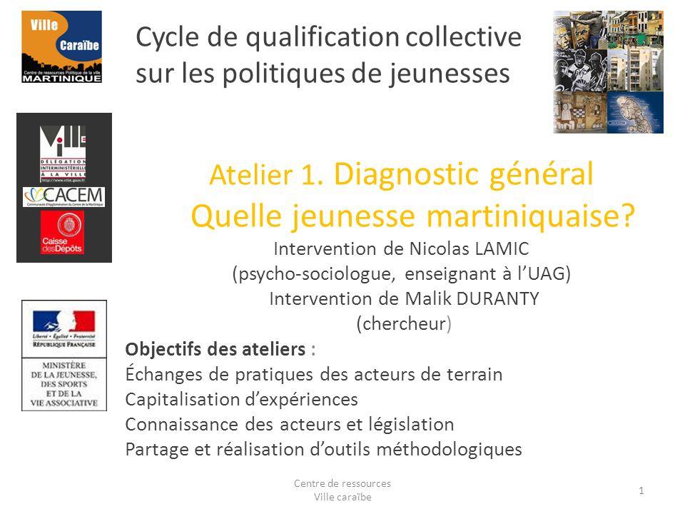 Cycle de qualification collective sur les politiques de jeunesses Atelier 1.