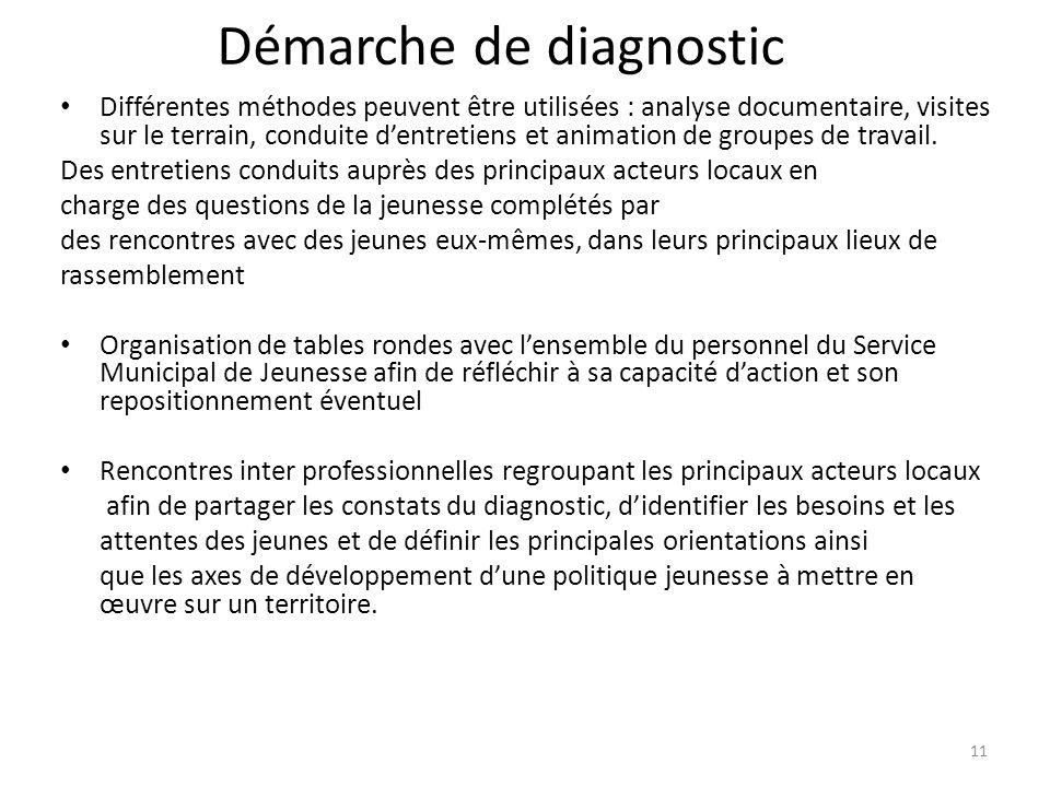 Démarche de diagnostic Différentes méthodes peuvent être utilisées : analyse documentaire, visites sur le terrain, conduite dentretiens et animation de groupes de travail.