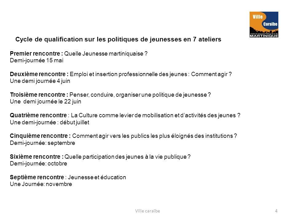 Ville caraïbe4 Cycle de qualification sur les politiques de jeunesses en 7 ateliers Premier rencontre : Quelle Jeunesse martiniquaise .