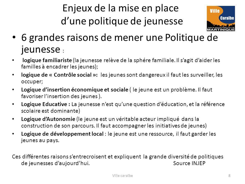 Enjeux de la mise en place dune politique de jeunesse 6 grandes raisons de mener une Politique de jeunesse : logique familiariste (la jeunesse relève de la sphére familiale.
