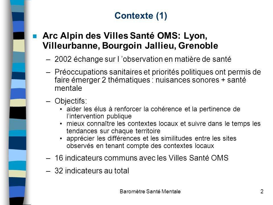 Baromètre Santé Mentale2 Contexte (1) n Arc Alpin des Villes Santé OMS: Lyon, Villeurbanne, Bourgoin Jallieu, Grenoble –2002 échange sur l observation