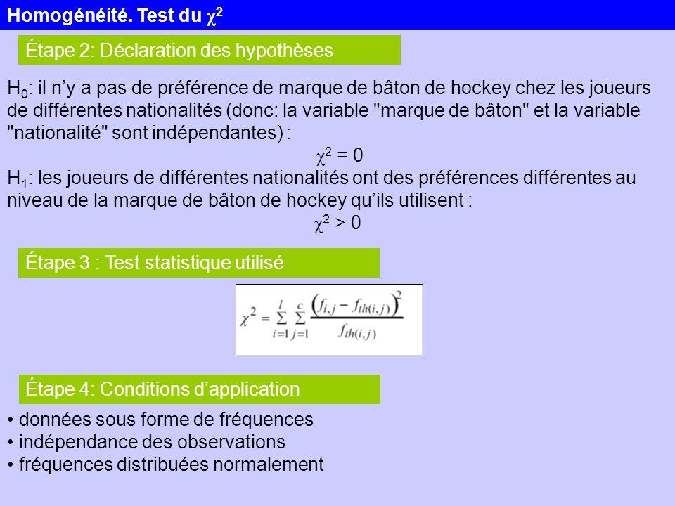 H 0 : il ny a pas de préférence de marque de bâton de hockey chez les joueurs de différentes nationalités (donc: la variable