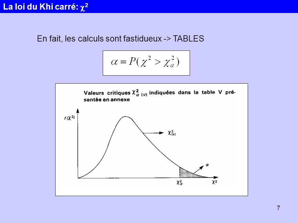 7 En fait, les calculs sont fastidueux -> TABLES La loi du Khi carré: 2