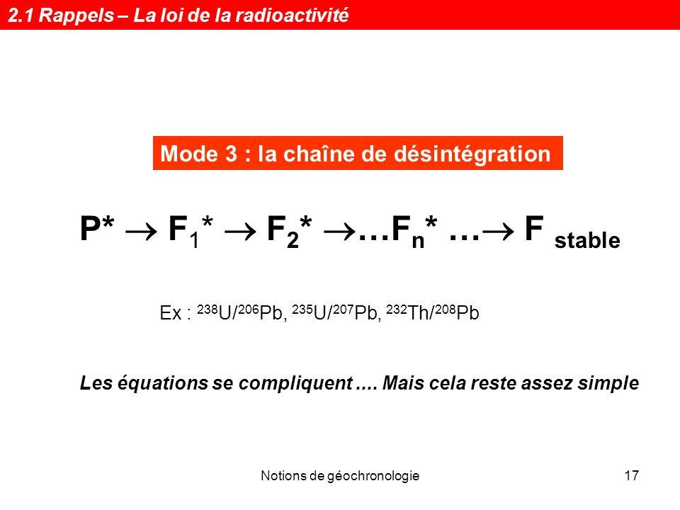 Notions de géochronologie17 Mode 3 : la chaîne de désintégration P* F 1 * F 2 * …F n * … F stable Les équations se compliquent.... Mais cela reste ass