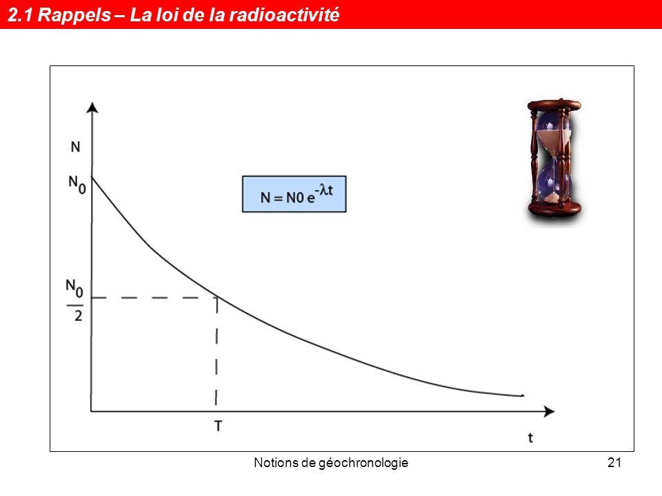 Notions de géochronologie21 2.1 Rappels – La loi de la radioactivité