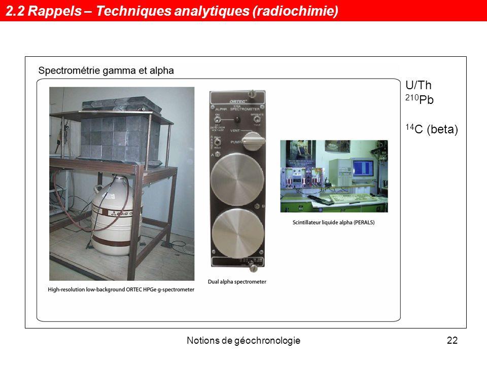 Notions de géochronologie22 U/Th 210 Pb 14 C (beta) 2.2 Rappels – Techniques analytiques (radiochimie)