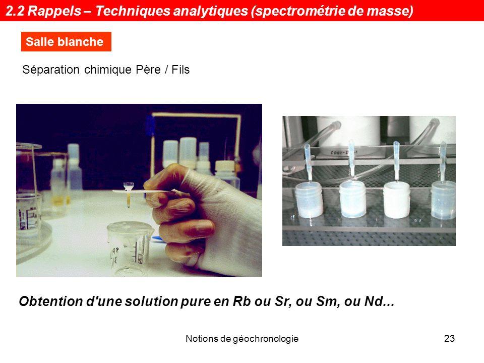Notions de géochronologie23 Salle blanche Séparation chimique Père / Fils Obtention d'une solution pure en Rb ou Sr, ou Sm, ou Nd... 2.2 Rappels – Tec