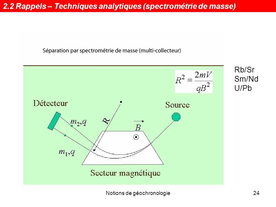 Notions de géochronologie24 Rb/Sr Sm/Nd U/Pb 2.2 Rappels – Techniques analytiques (spectrométrie de masse)