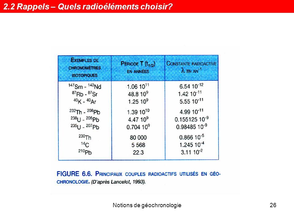 Notions de géochronologie26 2.2 Rappels – Quels radioéléments choisir?