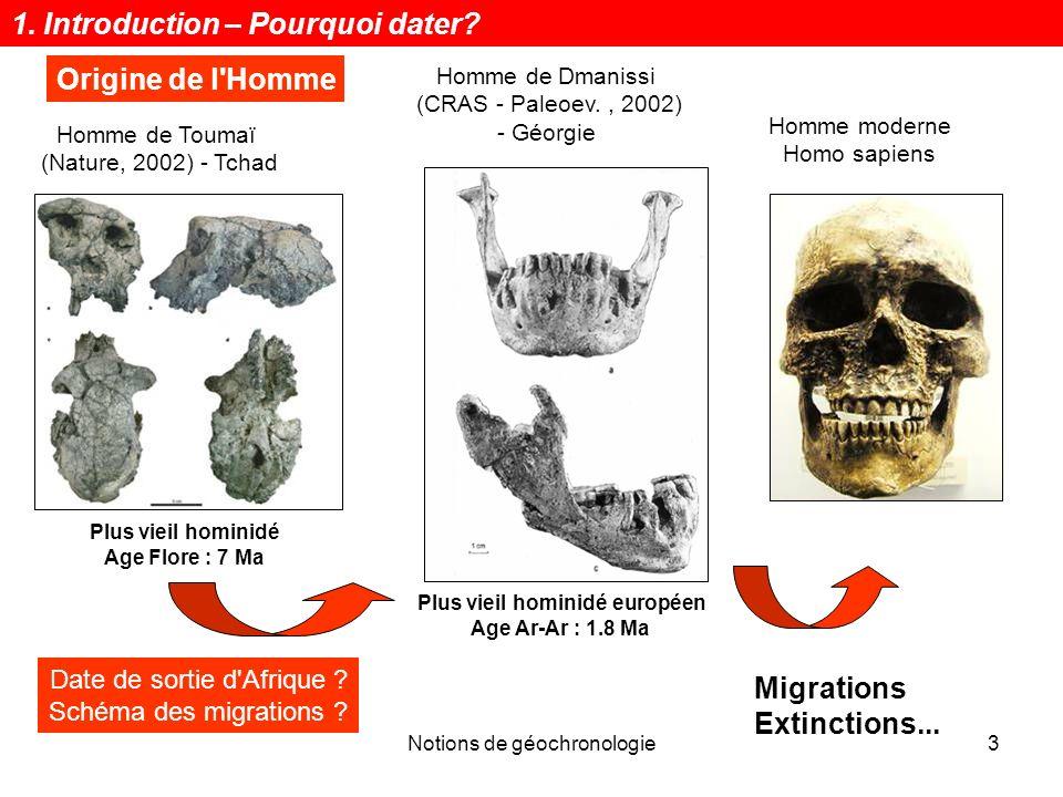 Notions de géochronologie3 Origine de l'Homme Homme de Toumaï (Nature, 2002) - Tchad Plus vieil hominidé Age Flore : 7 Ma Homme de Dmanissi (CRAS - Pa