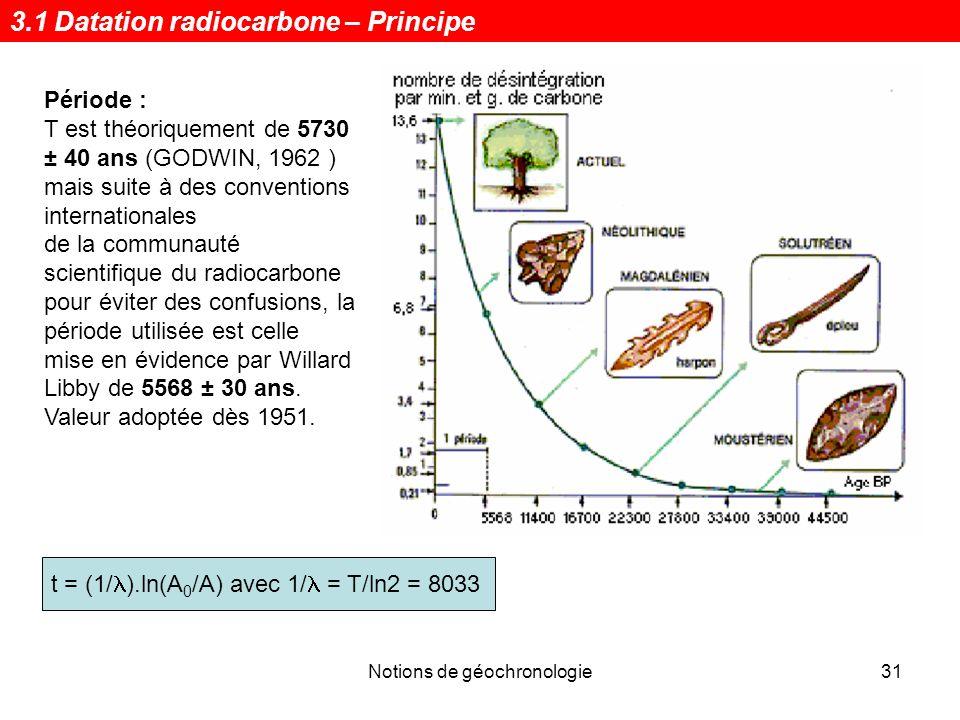 Notions de géochronologie31 Période : T est théoriquement de 5730 ± 40 ans (GODWIN, 1962 ) mais suite à des conventions internationales de la communau