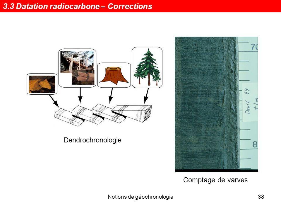 Notions de géochronologie38 Dendrochronologie Comptage de varves 3.3 Datation radiocarbone – Corrections
