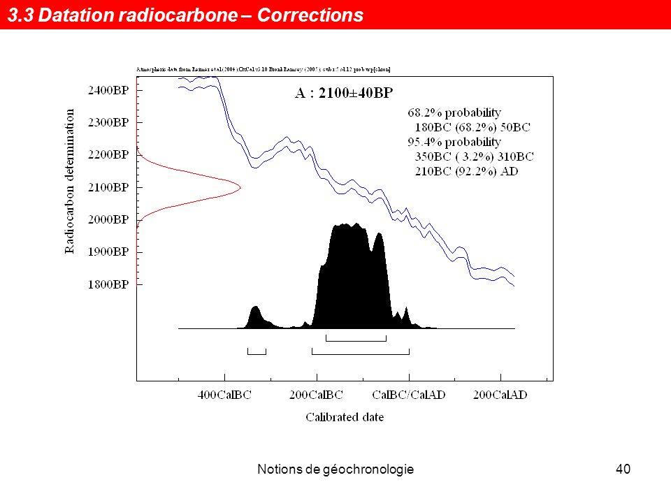 Notions de géochronologie40 3.3 Datation radiocarbone – Corrections