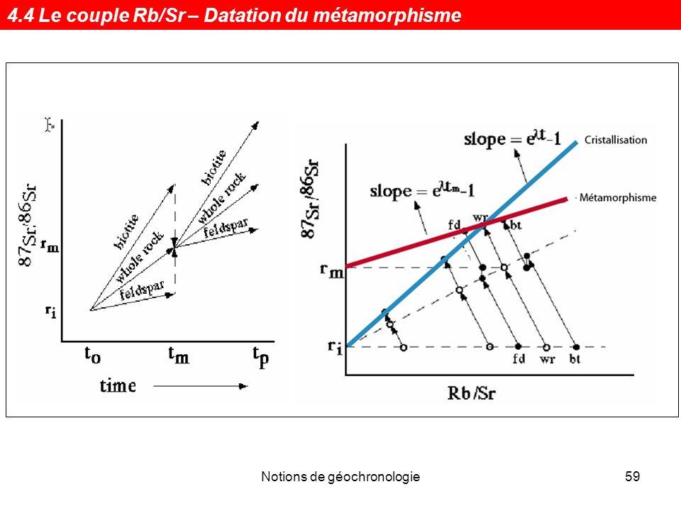 Notions de géochronologie59 4.4 Le couple Rb/Sr – Datation du métamorphisme