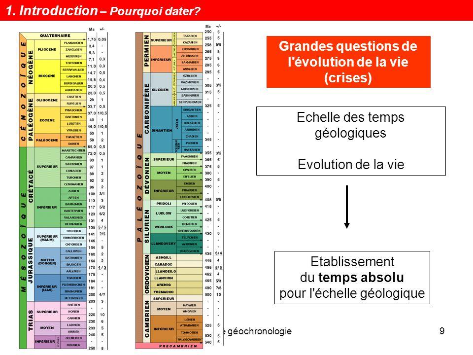 Notions de géochronologie9 Grandes questions de l'évolution de la vie (crises) Etablissement du temps absolu pour l'échelle géologique Echelle des tem
