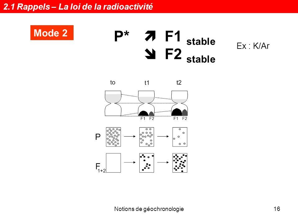 Notions de géochronologie17 Mode 3 : la chaîne de désintégration P* F 1 * F 2 * …F n * … F stable Les équations se compliquent....