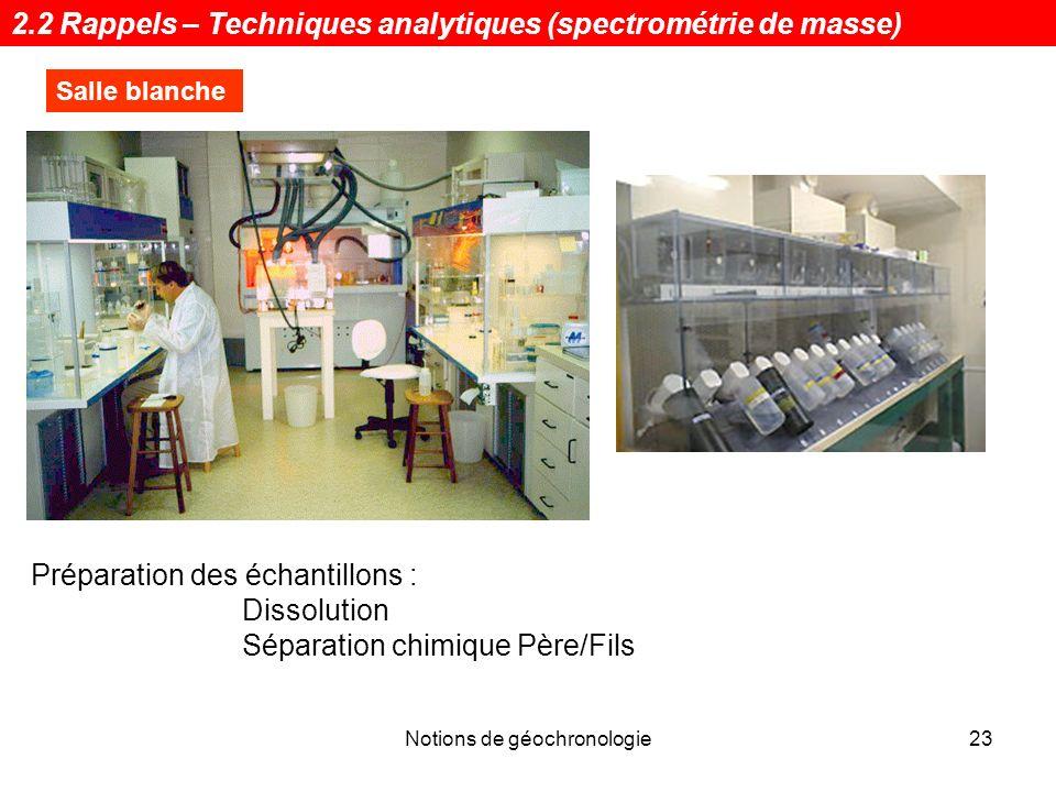 Notions de géochronologie24 Salle blanche Séparation chimique Père / Fils Obtention d une solution pure en Rb ou Sr, ou Sm, ou Nd...