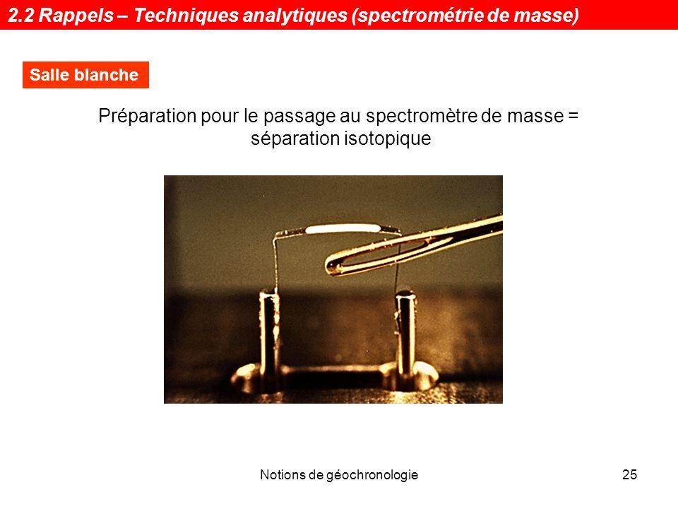Notions de géochronologie26 Rb/Sr Sm/Nd U/Pb 2.2 Rappels – Techniques analytiques (spectrométrie de masse)