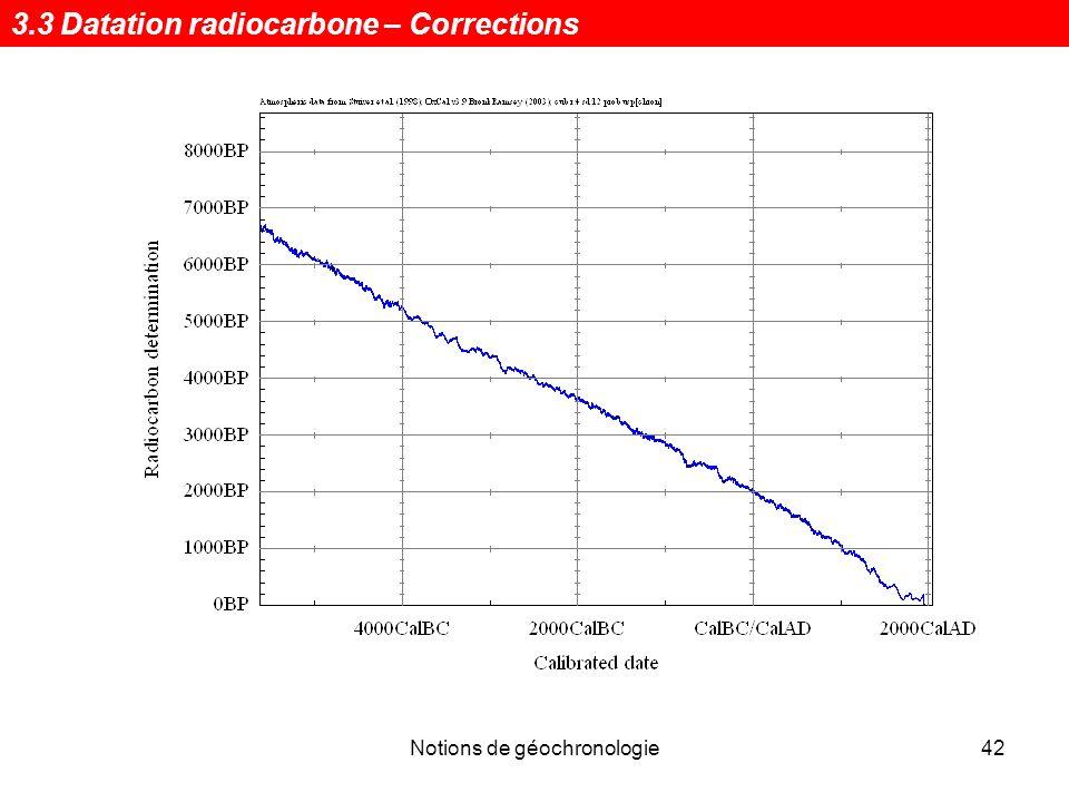 Notions de géochronologie43 3.3 Datation radiocarbone – Corrections