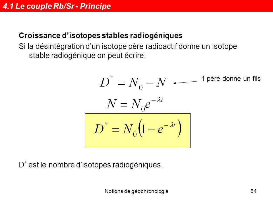Notions de géochronologie55 Courbe de désintégration dun isotope père radioactif et courbe de croissance de son fils stable.