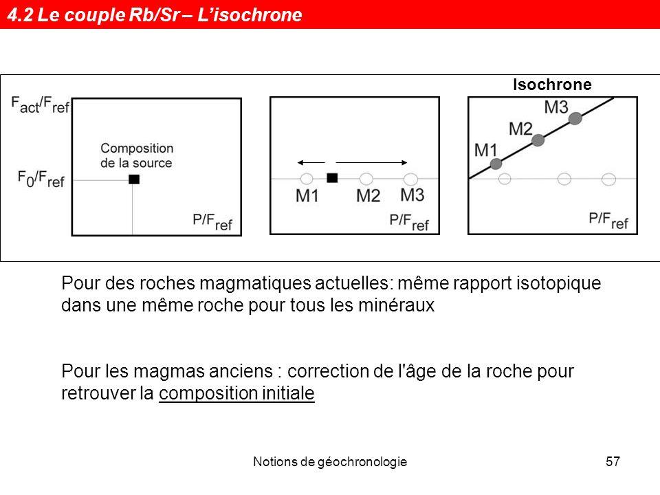 Notions de géochronologie58 4.2 Le couple Rb/Sr – Lisochrone