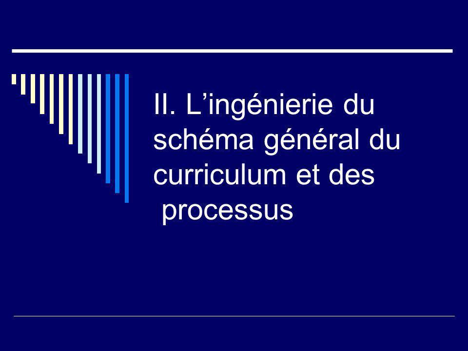 II. Lingénierie du schéma général du curriculum et des processus