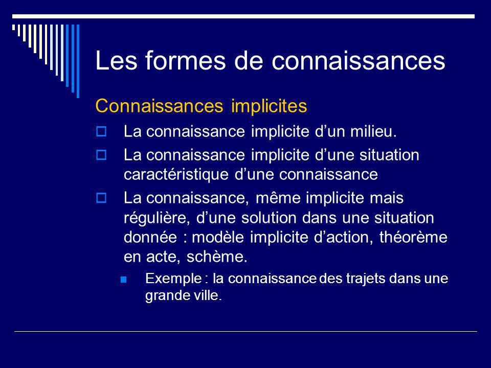 Les formes de connaissances Connaissances implicites La connaissance implicite dun milieu. La connaissance implicite dune situation caractéristique du