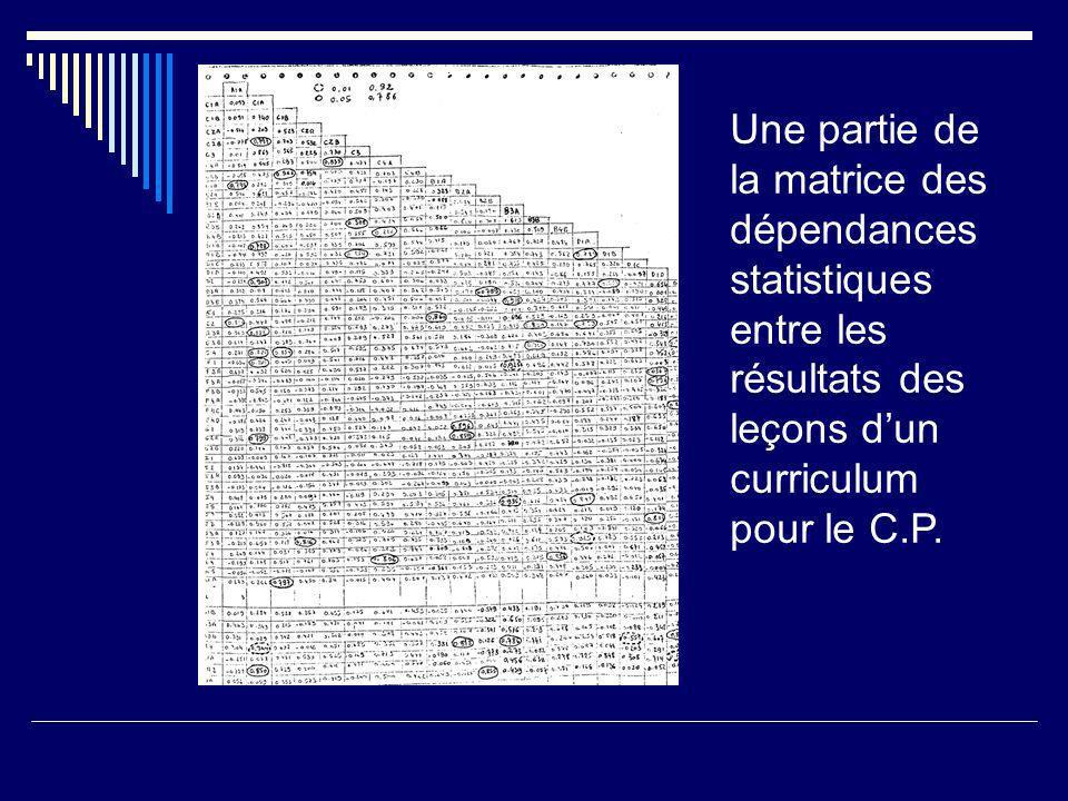 Une partie de la matrice des dépendances statistiques entre les résultats des leçons dun curriculum pour le C.P.