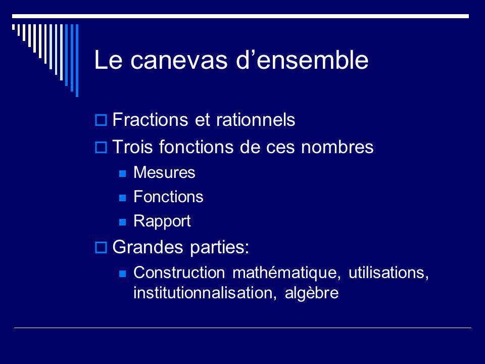 Le canevas densemble Fractions et rationnels Trois fonctions de ces nombres Mesures Fonctions Rapport Grandes parties: Construction mathématique, util