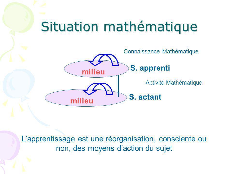 Situation mathématique milieu S. actant S. apprenti milieu Lapprentissage est une réorganisation, consciente ou non, des moyens daction du sujet Activ