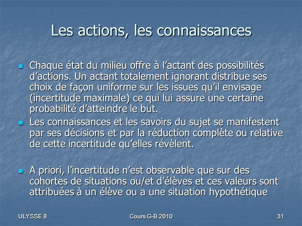 ULYSSE 8Cours G-B 201031 Les actions, les connaissances Chaque état du milieu offre à lactant des possibilités dactions. Un actant totalement ignorant