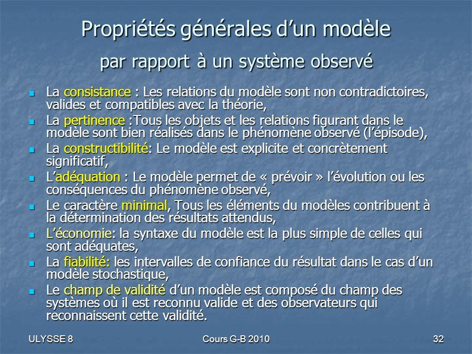 ULYSSE 8Cours G-B 201032 Propriétés générales dun modèle par rapport à un système observé La consistance : Les relations du modèle sont non contradict