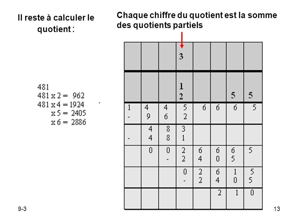 9-3 Ulysse 68-94Cours GB 201013 Il reste à calculer le quotient : Chaque chiffre du quotient est la somme des quotients partiels