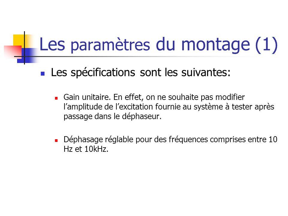 Les paramètres du montage (1) Les spécifications sont les suivantes: Gain unitaire. En effet, on ne souhaite pas modifier lamplitude de lexcitation fo