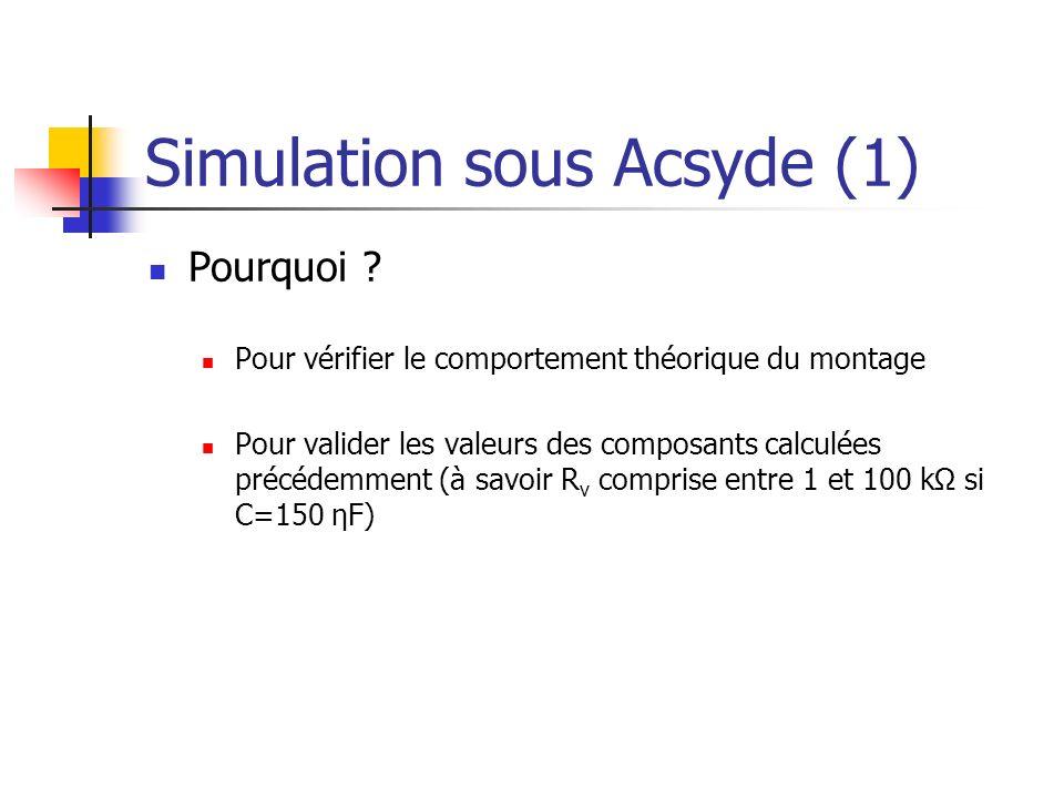 Simulation sous Acsyde (1) Pourquoi ? Pour vérifier le comportement théorique du montage Pour valider les valeurs des composants calculées précédemmen