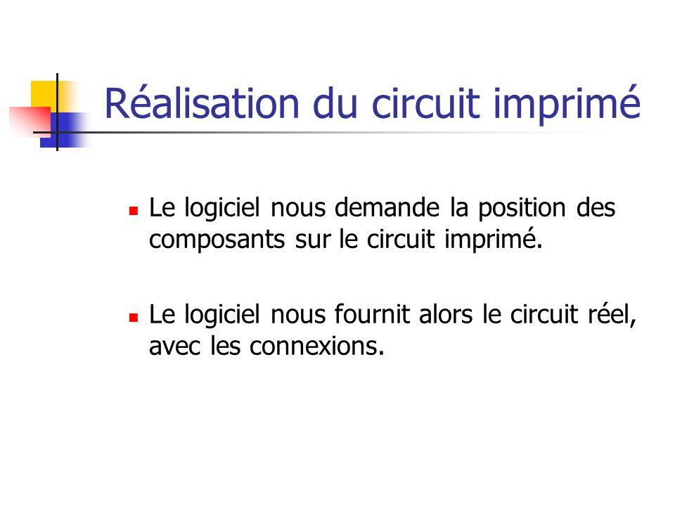 Réalisation du circuit imprimé Le logiciel nous demande la position des composants sur le circuit imprimé. Le logiciel nous fournit alors le circuit r