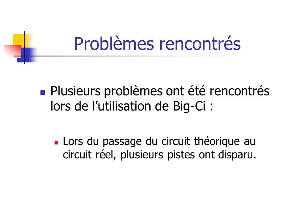 Problèmes rencontrés Plusieurs problèmes ont été rencontrés lors de lutilisation de Big-Ci : Lors du passage du circuit théorique au circuit réel, plu