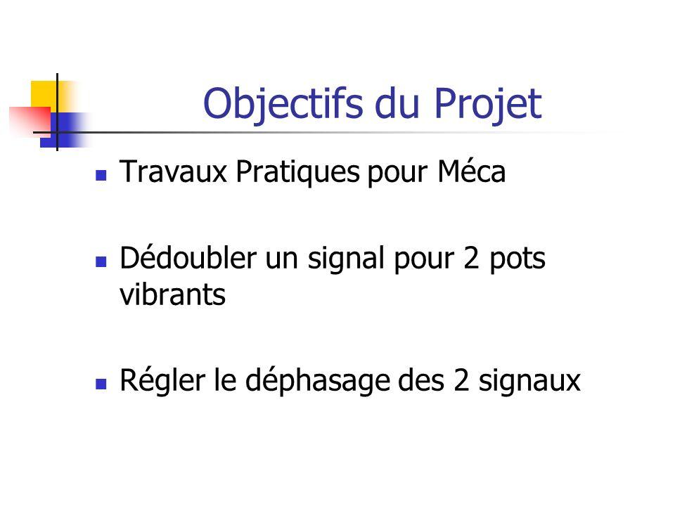 Objectifs du Projet Travaux Pratiques pour Méca Dédoubler un signal pour 2 pots vibrants Régler le déphasage des 2 signaux
