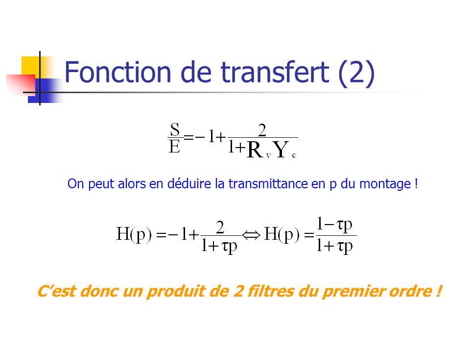 Fonction de transfert (2) On peut alors en déduire la transmittance en p du montage ! Cest donc un produit de 2 filtres du premier ordre !