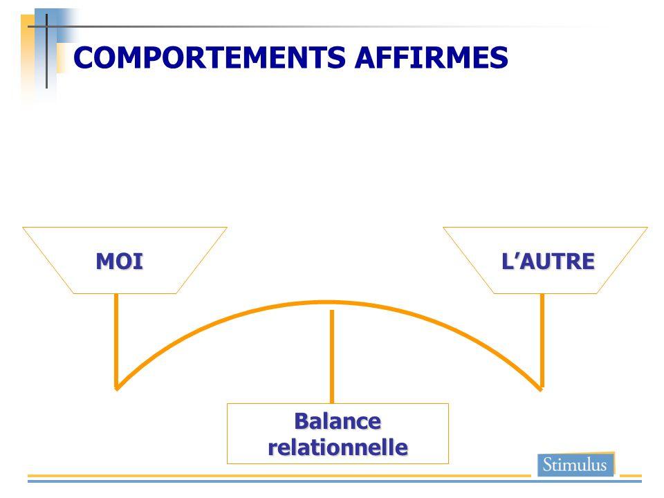 COMPORTEMENTS AFFIRMES MOILAUTRE Balance relationnelle