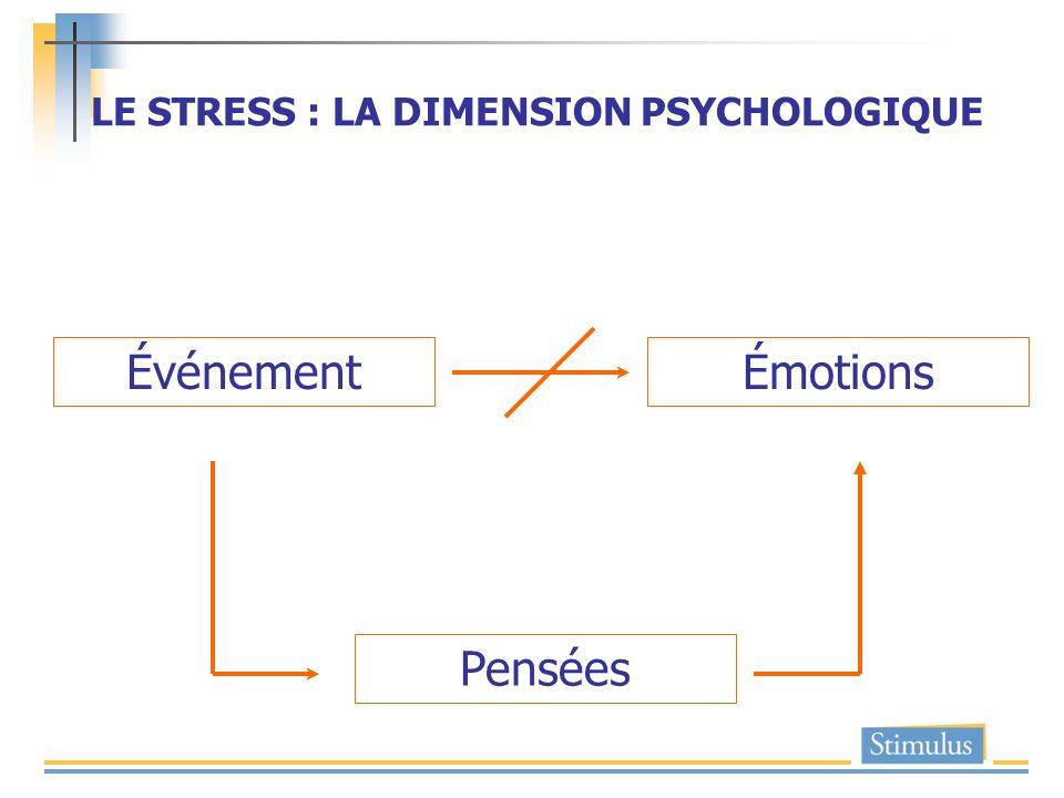 ÉvénementÉmotions LE STRESS : LA DIMENSION PSYCHOLOGIQUE Pensées