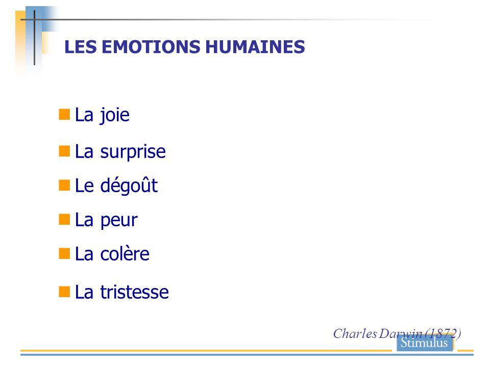 LES EMOTIONS HUMAINES La joie La surprise Le dégoût La peur La colère La tristesse Charles Darwin (1872)