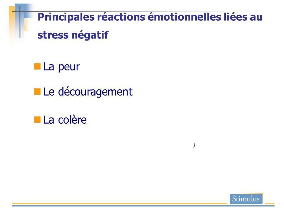 Principales réactions émotionnelles liées au stress négatif La peur Le découragement La colère )