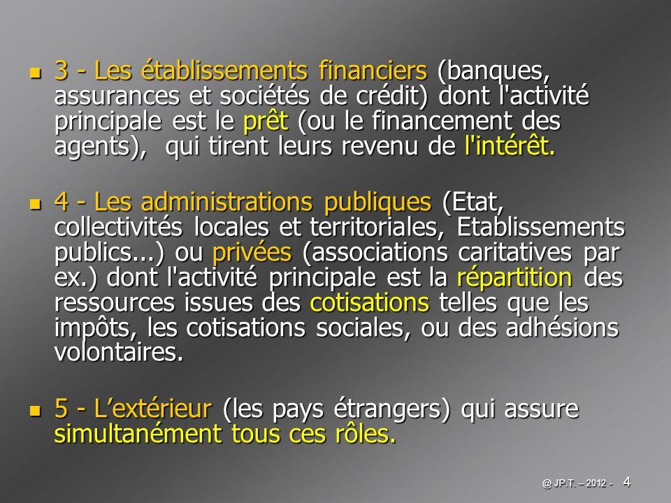 @ JP.T. – 2012 - 4 3 - Les établissements financiers (banques, assurances et sociétés de crédit) dont l'activité principale est le prêt (ou le finance