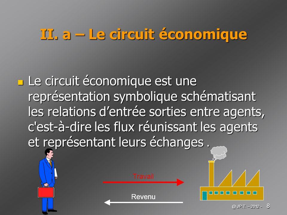 @ JP.T. – 2012 - 8 II. a – Le circuit économique Le circuit économique est une représentation symbolique schématisant les relations dentrée sorties en