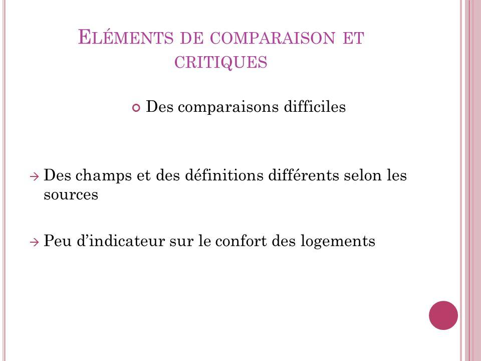 E LÉMENTS DE COMPARAISON ET CRITIQUES Des comparaisons difficiles Des champs et des définitions différents selon les sources Peu dindicateur sur le co